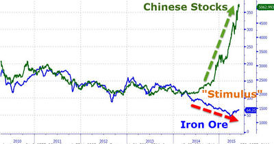 インフラ,一帯一路,AIIB,北京,国際フォーラム,中国,経済,資金,Economic,finance,China,習近平,XiJinping