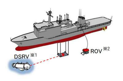 いせ,レーガン,共同巡航訓練,深海救難艇,ちよだ,DSRV,金正恩,水爆,北朝鮮,海自,ダラオ級,潜水艦,救難,長島,changdao,ヴェスタル1,Бестер1