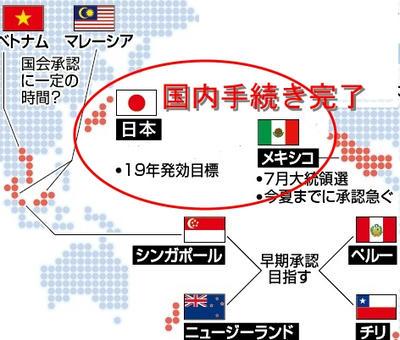 TPP,国内手続き,メキシコ,経済,貿易,アジア,環太平洋戦略的経済連携協定,英国,オーストラリア,関税