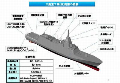 トリマラン,護衛艦,防衛装備シンポ,USV,UUV,多目的護衛艦,30FFM,戦艦,巡洋艦,乗り物,船,海戦,30FFM,