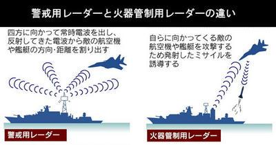 火器管制レーダー,照射,P1,韓国,海自,ロックオン,反日,ミサイル,異常接近,ニアミス,