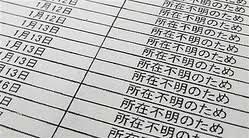 スパイ,東京福祉大,行方不明,中国人留学生,留学,中北大学,移民,公明,学校,外国語,語学,
