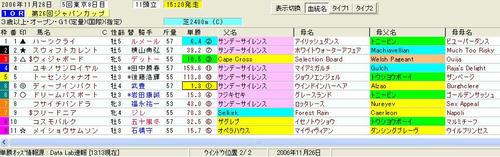ジャパンカップ印