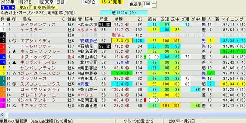 東京新聞杯印
