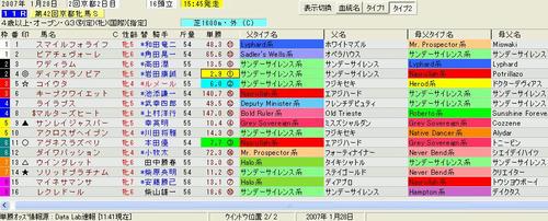 京都牝馬S印