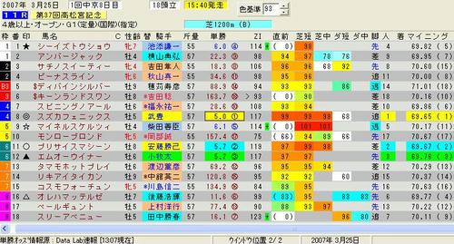 高松宮記念印