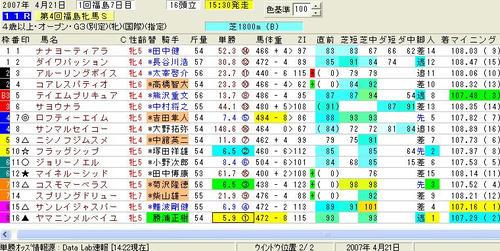 福島牝馬S印