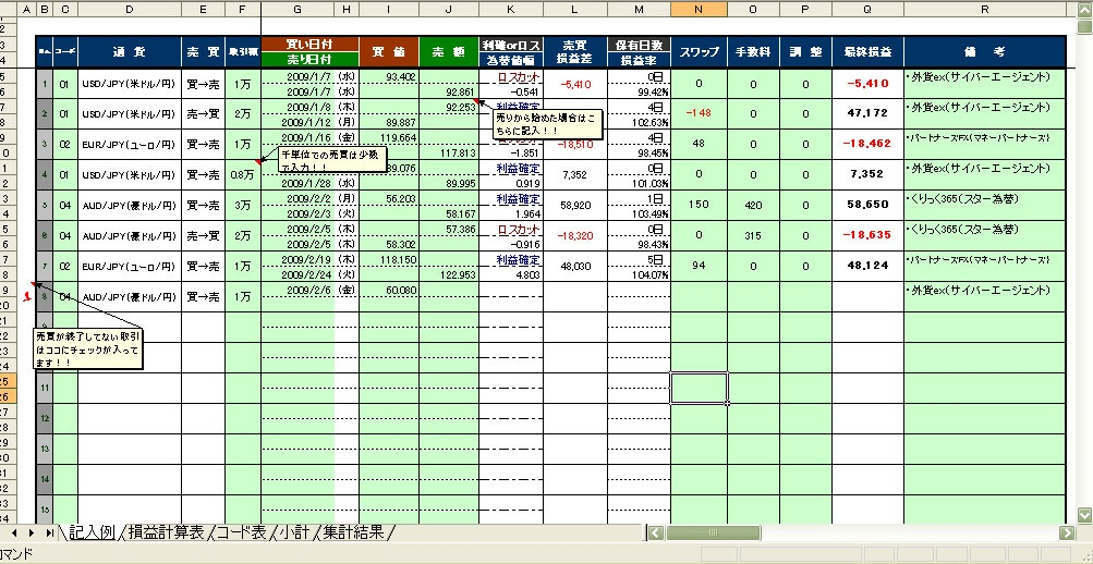 FX 損益計算表 (外国為替証拠金取引の資産管理)