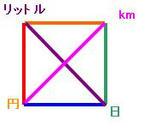 4C2=6 コンビネーション 組み合わせ combin combination