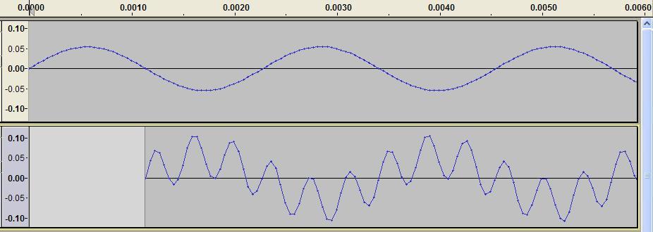 ラ・(440Hz+2640Hz)+反440Hz=2640Hzオンリー