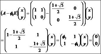 永年方程式