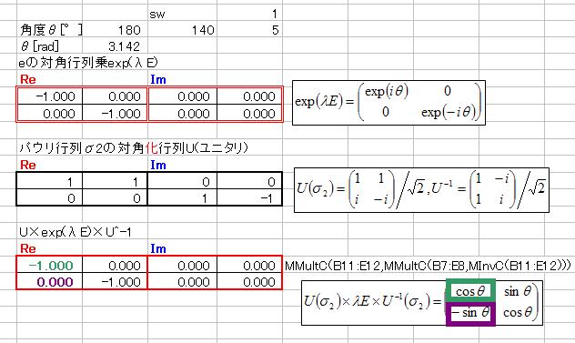 パウリ行列y成分のべき級数展開(おもっくそ解析的)