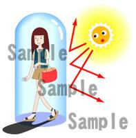 紫外線予防 UVケア 日焼け予防 イラスト