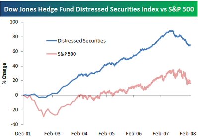 ヘッジファンドVSインデックス投資