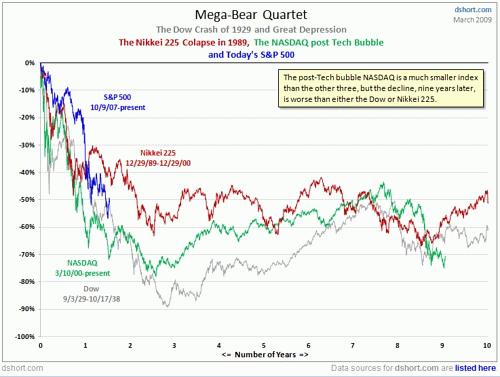 超暴落相場時の株価の動き