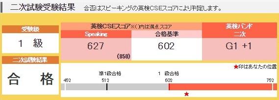 英 検 合格 率