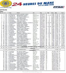 2008Le-Mans-result.png