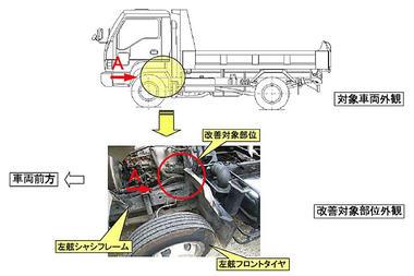 isuzu-dump-recall.jpg