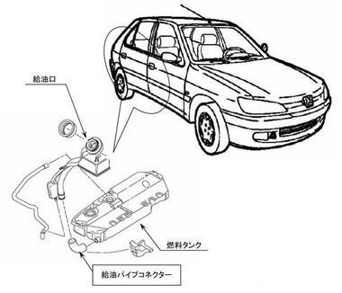 Recall-Peugeot306.jpg