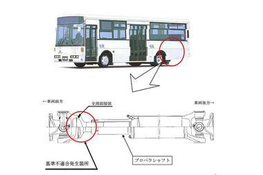 nissan-diesel.jpg