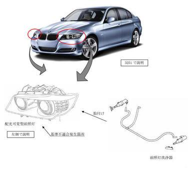 recall-BMW325i.jpg