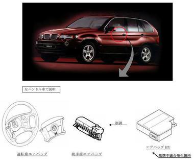 recall-BMWX5.jpg