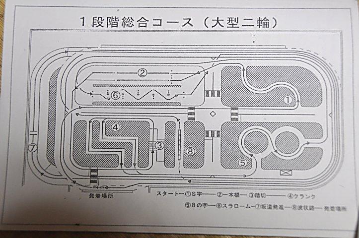 1段階 総合コース