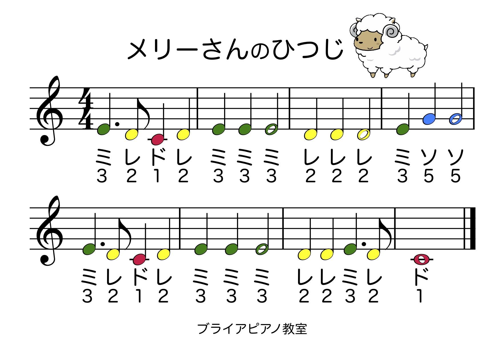 無料 お名前シール 無料 : ... ・記事・無料楽譜|MusicBrier