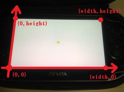 pssuite_cordinates_input2.jpg