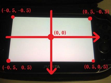 pssuite_cordinates_input.jpg