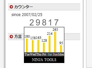 昨日は265の訪問がありました! 30000も目前です!!