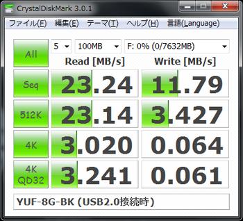 YUF-8G-BK (USB2.0接続時)