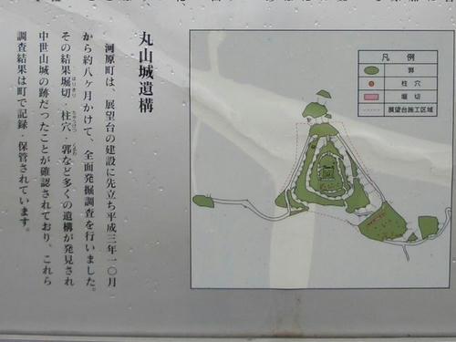 丸山城遺構