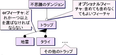 fusigi_trap_fd.PNG