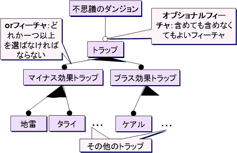 fusigi_trap_fd2.PNG