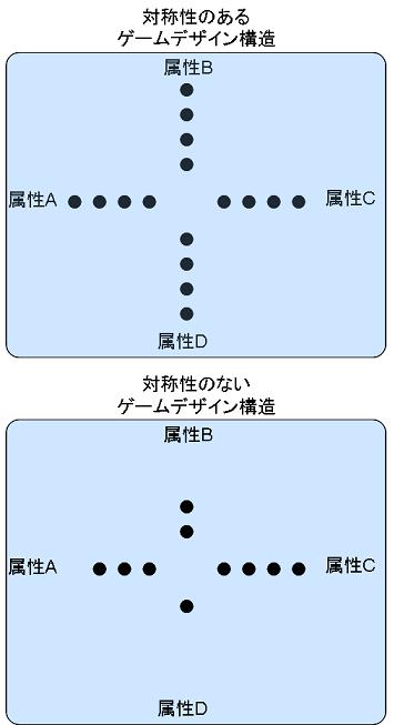 symmetry4.PNG