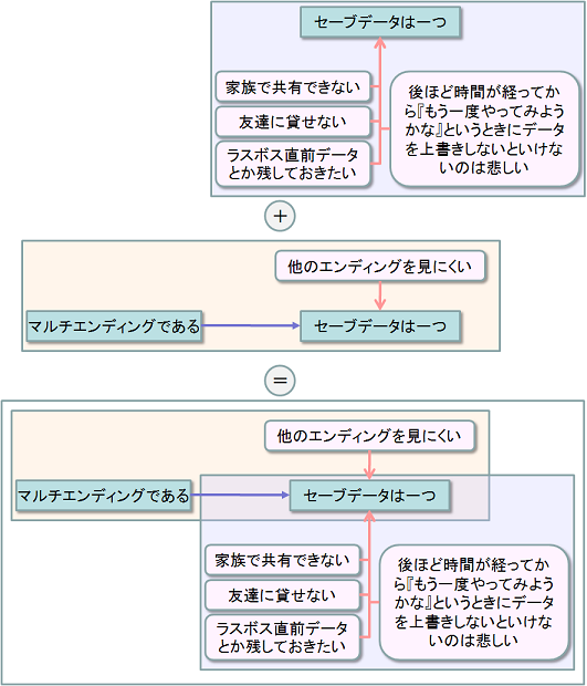 decision_structure_synthesis.PNG