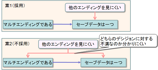 decision_structure_fig1.PNG