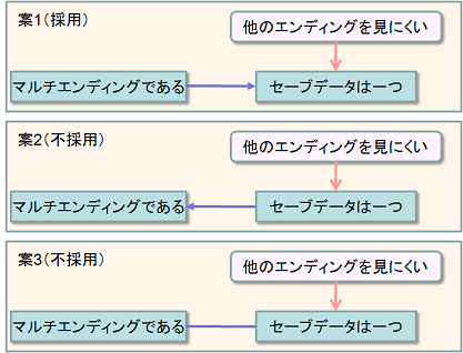 decision_structure_fig2.PNG