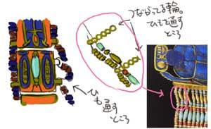 首飾りや腕飾りの紐の通し方
