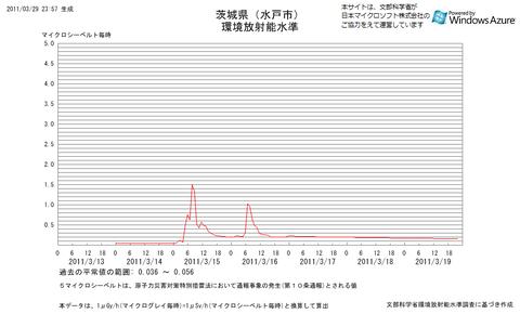 08_Ibaraki_20110313.png