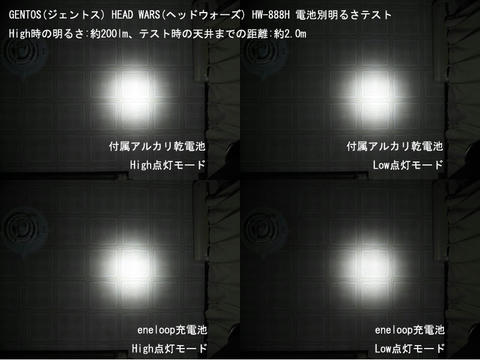 blog20120412head_hikaku1.jpg