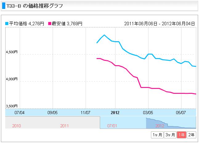 blog20120608pccase__t33b_kakaku_g.png