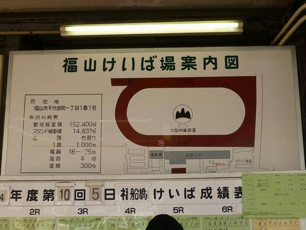 福山競馬場案内図