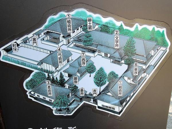 文武学校の全体図