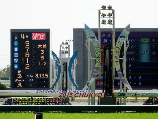 中京競馬場のゴール板等