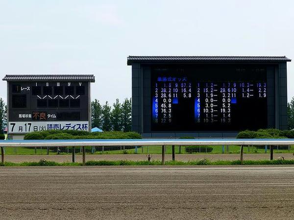 着順掲示板と大型映像装置