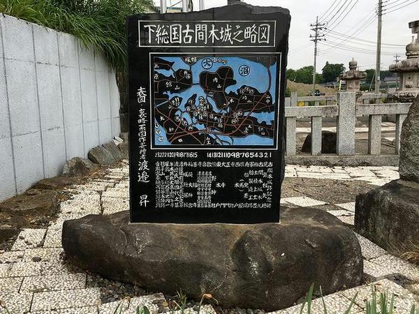 下総国古間木城之略図