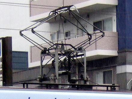 石津式(岡電式)パンタグラフ