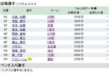 ファンサカ2009 第1節